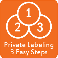 USA Private Labeling Nutra Products